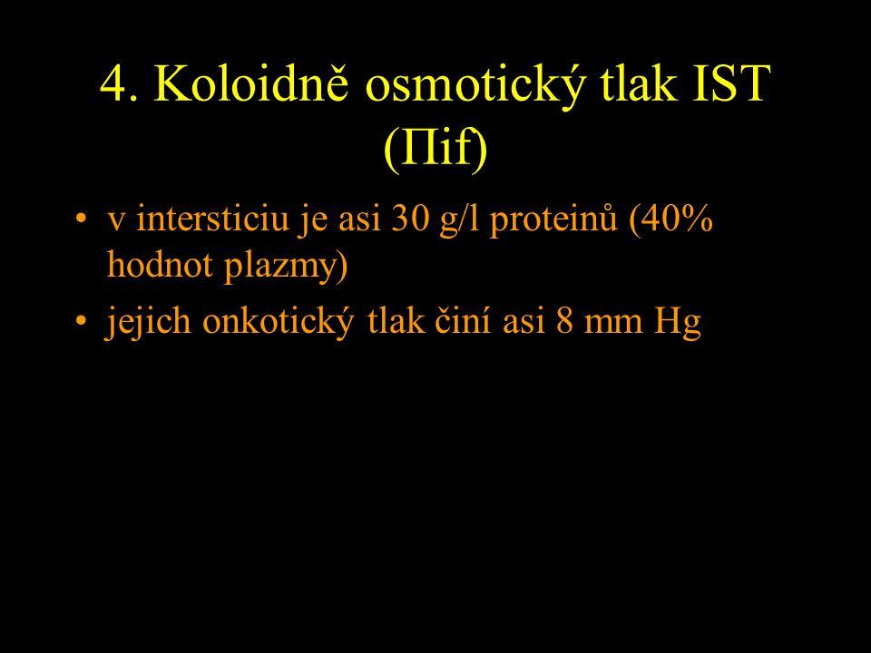 4. Koloidně osmotický tlak IST (Πif)