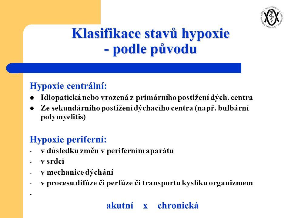 Klasifikace stavů hypoxie - podle původu