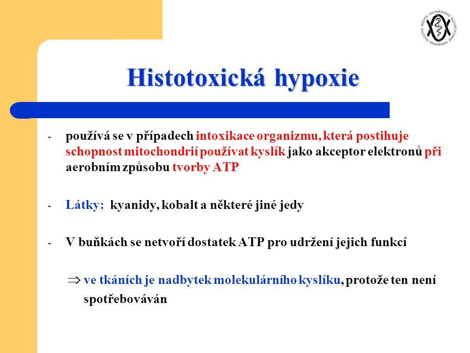Histotoxická hypoxie