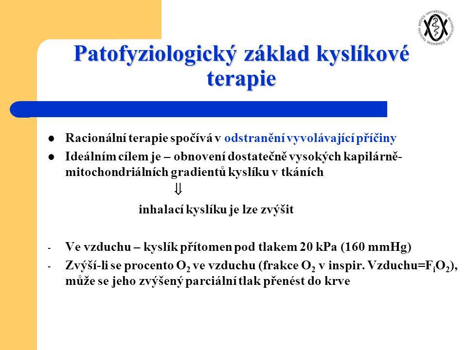 Patofyziologický základ kyslíkové terapie