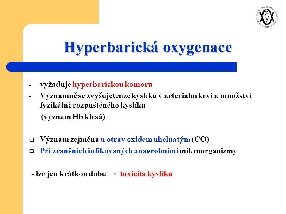 Hyperbarická oxygenace