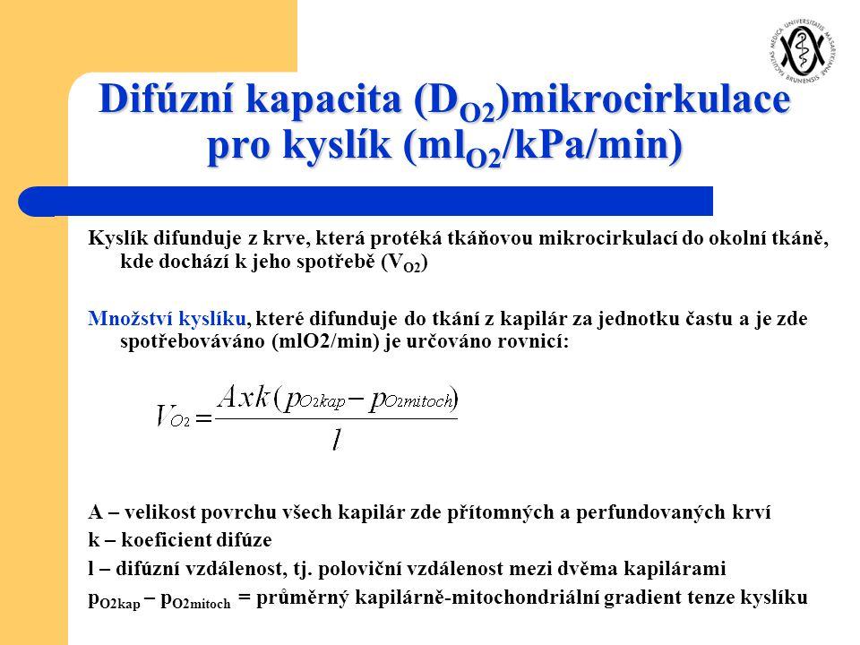 Difúzní kapacita (DO2)mikrocirkulace pro kyslík (mlO2/kPa/min)