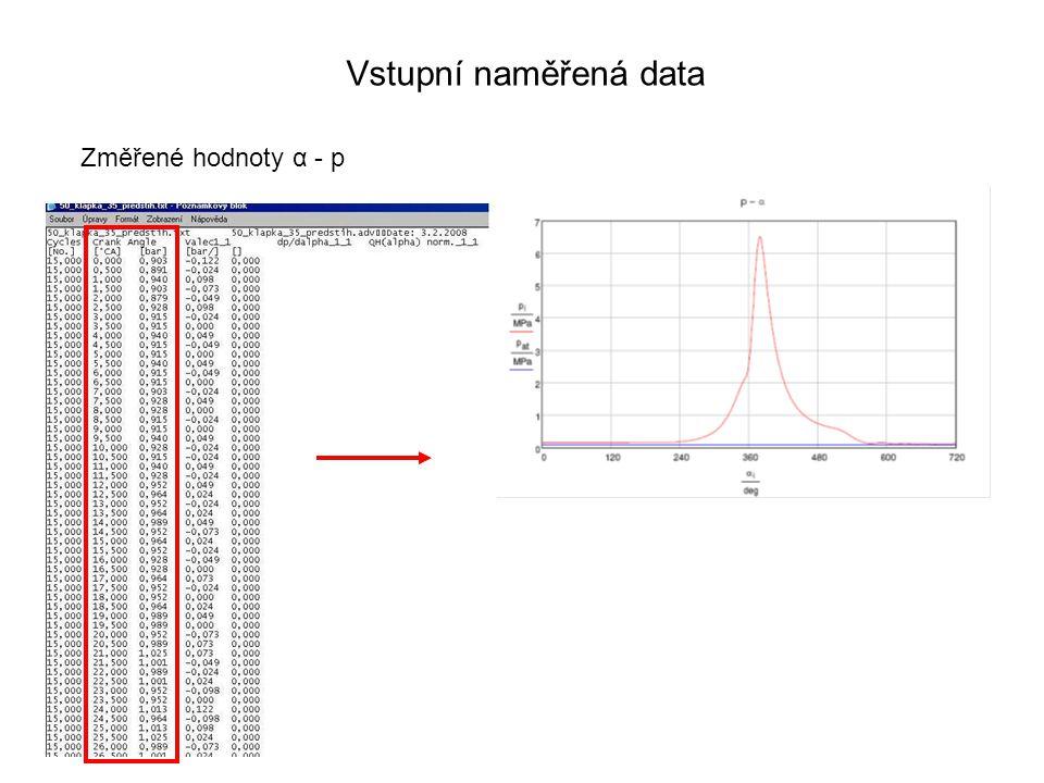 Vstupní naměřená data Změřené hodnoty α - p