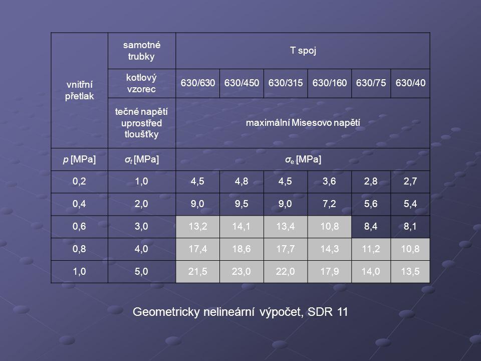 Geometricky nelineární výpočet, SDR 11