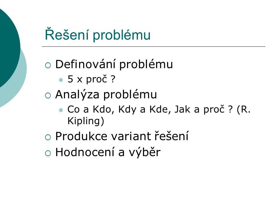 Řešení problému Definování problému Analýza problému