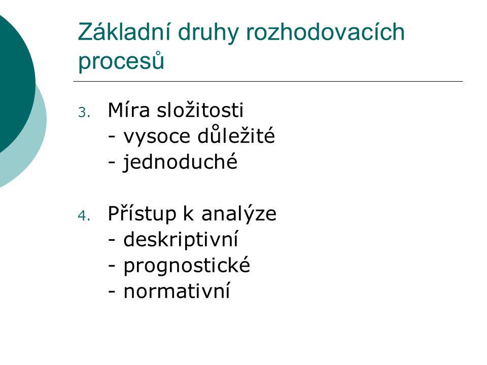 Základní druhy rozhodovacích procesů