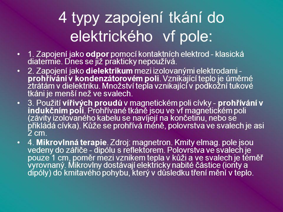 4 typy zapojení tkání do elektrického vf pole: