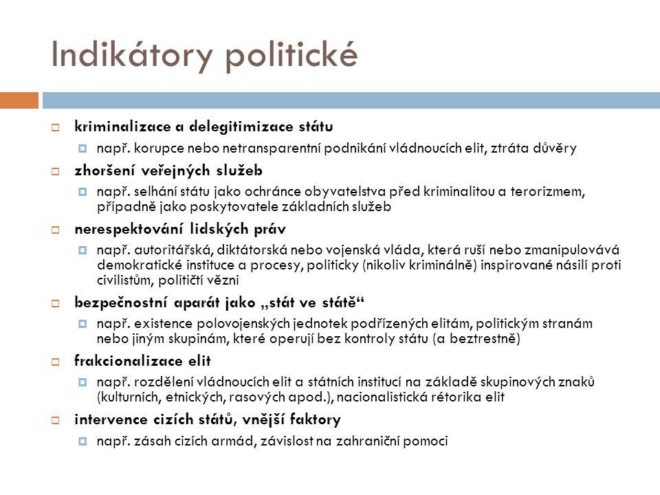 Indikátory politické kriminalizace a delegitimizace státu
