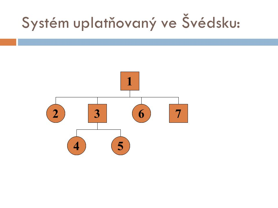Systém uplatňovaný ve Švédsku: