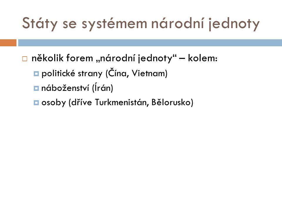 Státy se systémem národní jednoty