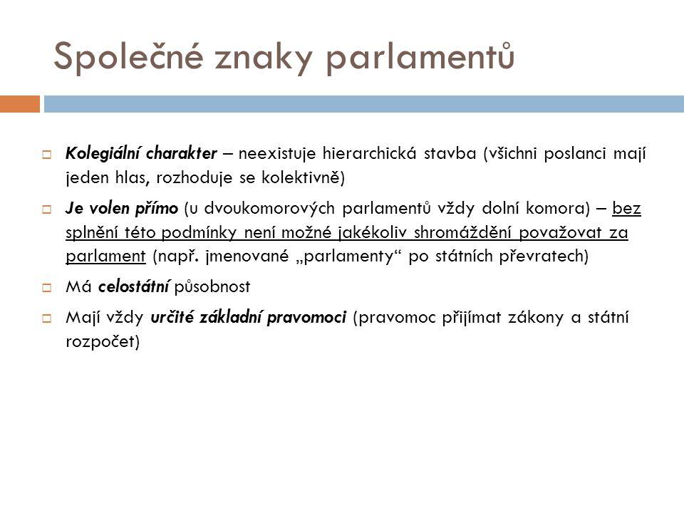 Společné znaky parlamentů