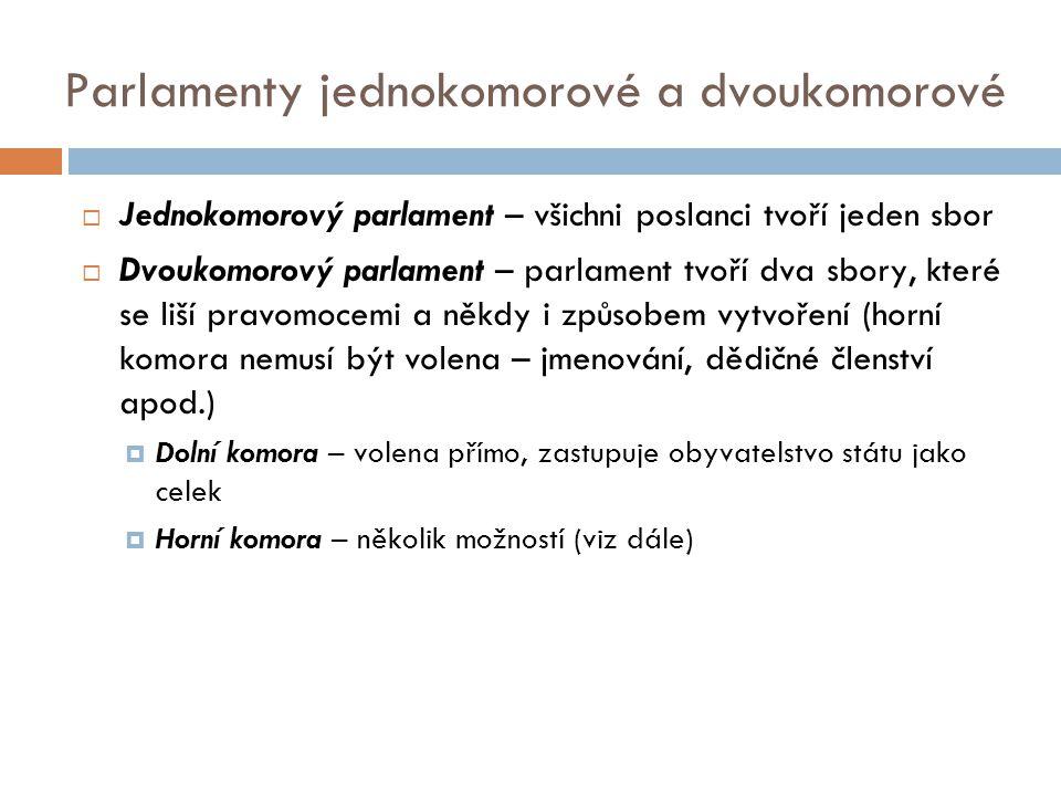 Parlamenty jednokomorové a dvoukomorové