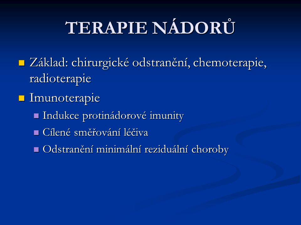 TERAPIE NÁDORŮ Základ: chirurgické odstranění, chemoterapie, radioterapie. Imunoterapie. Indukce protinádorové imunity.