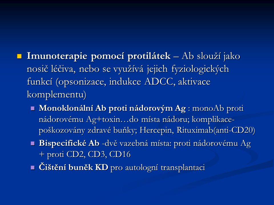 Imunoterapie pomocí protilátek – Ab slouží jako nosič léčiva, nebo se využívá jejich fyziologických funkcí (opsonizace, indukce ADCC, aktivace komplementu)