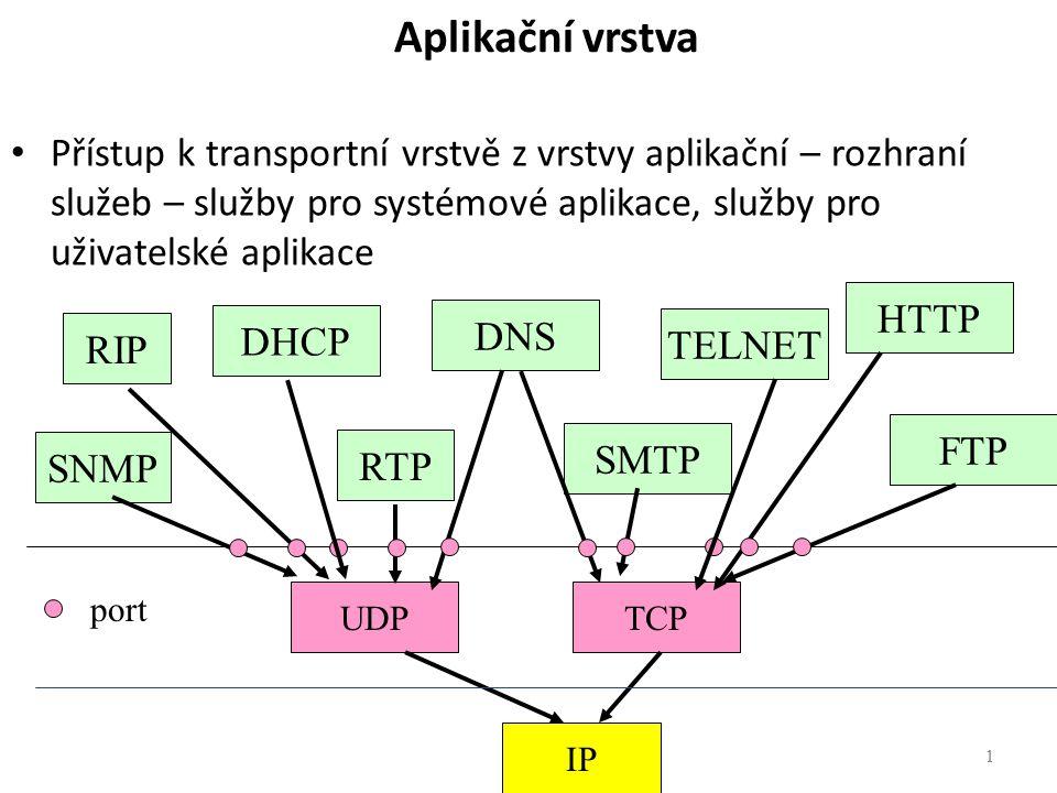 Aplikační vrstva Přístup k transportní vrstvě z vrstvy aplikační – rozhraní služeb – služby pro systémové aplikace, služby pro uživatelské aplikace.
