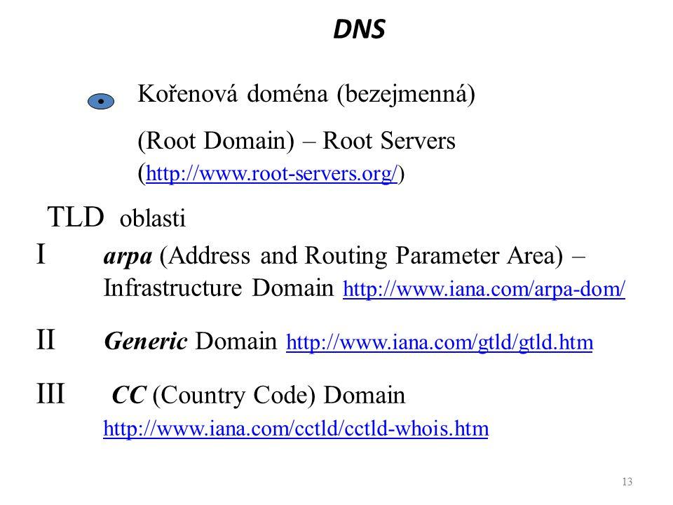 II Generic Domain http://www.iana.com/gtld/gtld.htm