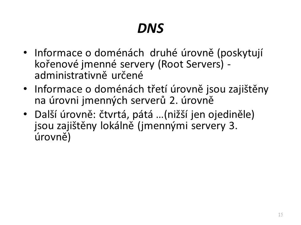 DNS Informace o doménách druhé úrovně (poskytují kořenové jmenné servery (Root Servers) - administrativně určené.