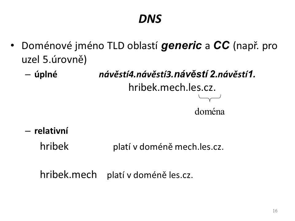 DNS Doménové jméno TLD oblastí generic a CC (např. pro uzel 5.úrovně)