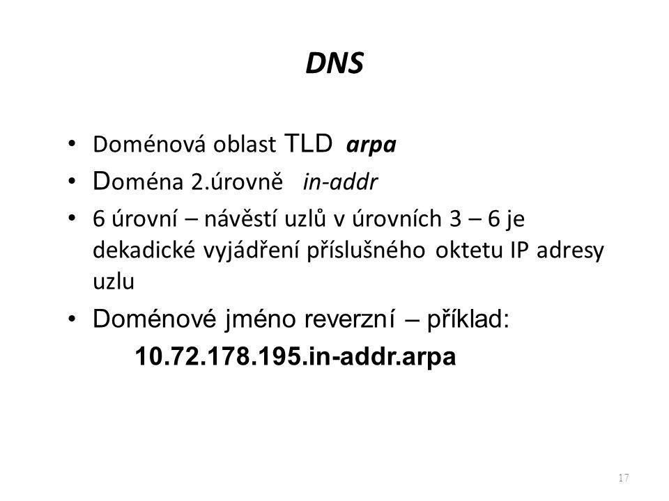 DNS Doménová oblast TLD arpa Doména 2.úrovně in-addr