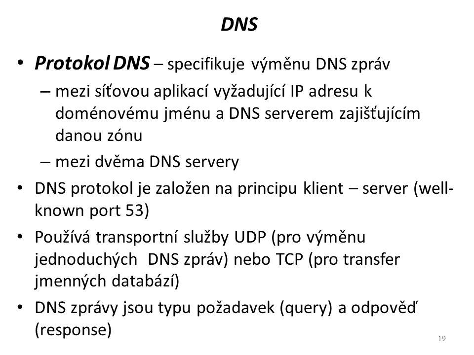 Protokol DNS – specifikuje výměnu DNS zpráv