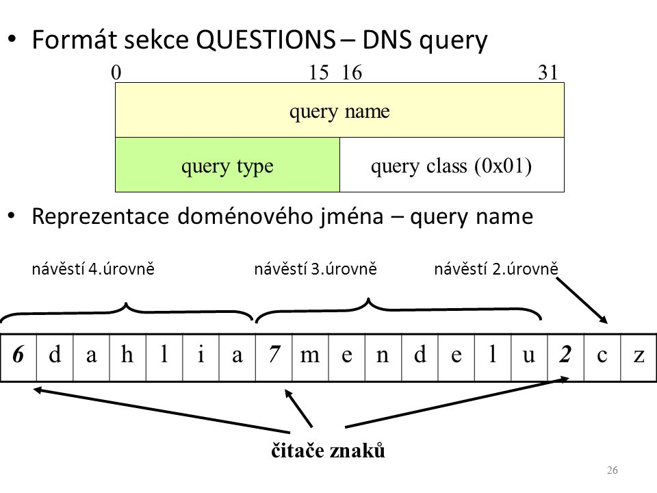 Formát sekce QUESTIONS – DNS query
