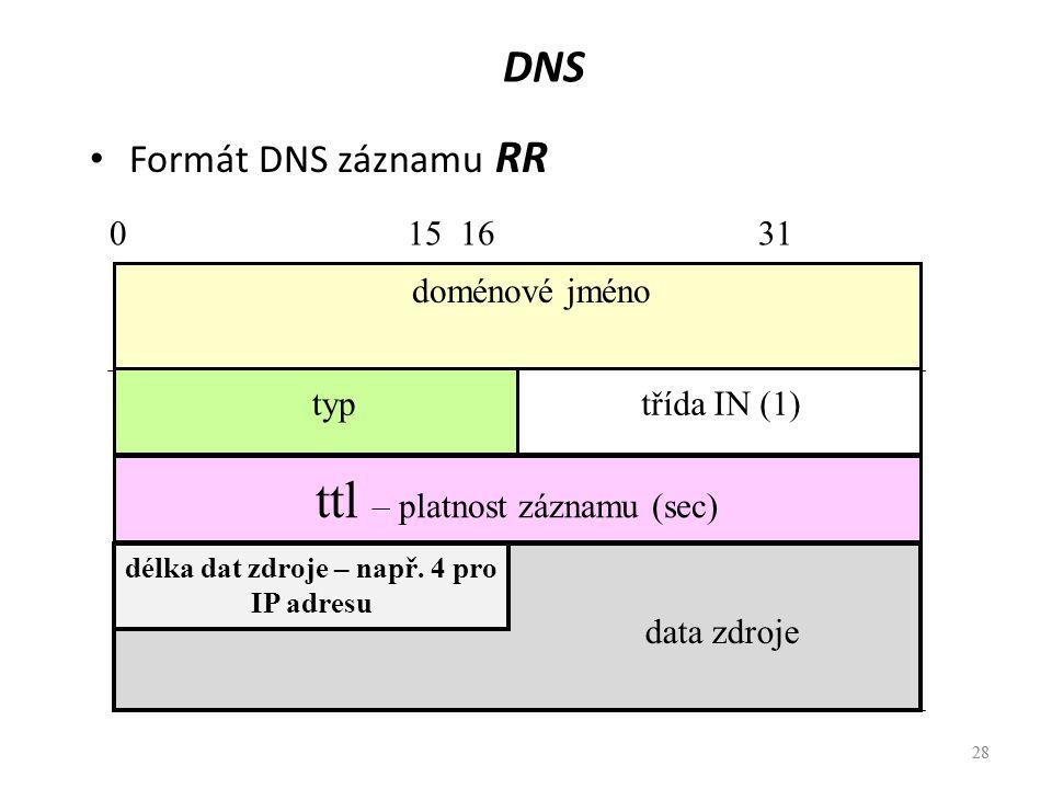 délka dat zdroje – např. 4 pro IP adresu
