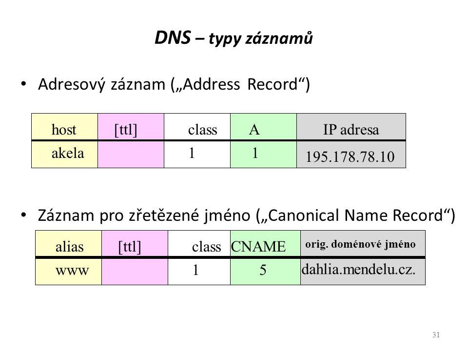 """DNS – typy záznamů Adresový záznam (""""Address Record )"""
