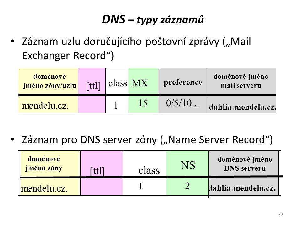 doménové jméno mail serveru doménové jméno DNS serveru