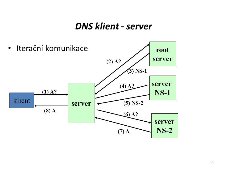 DNS klient - server Iterační komunikace root NS-1 server klient NS-2