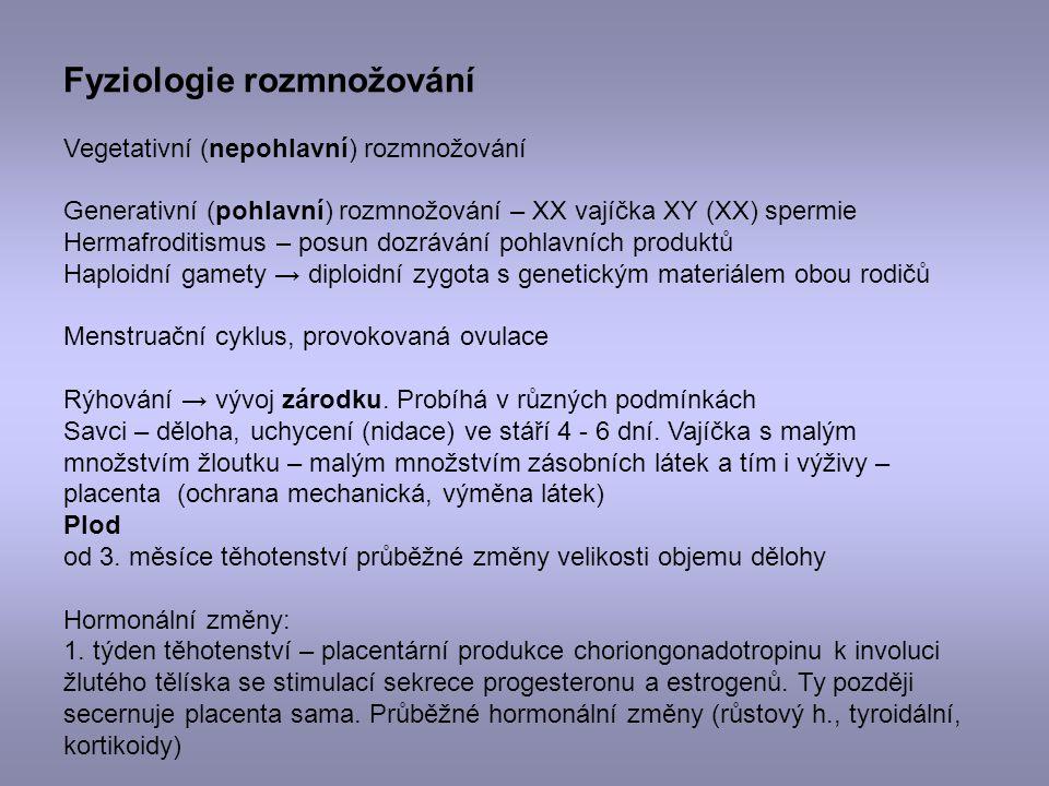 Fyziologie rozmnožování