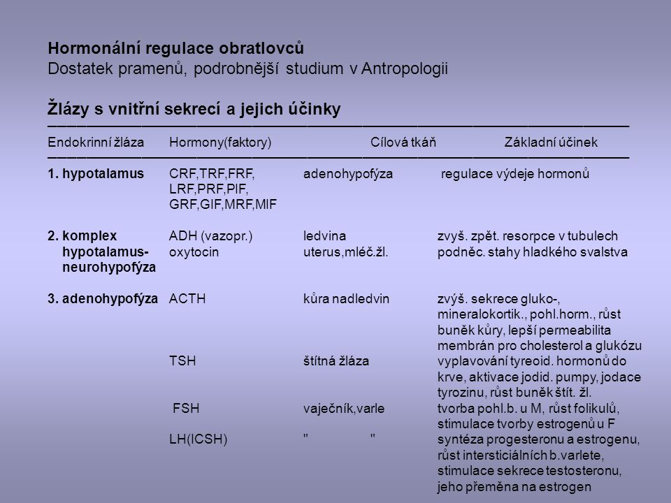 Hormonální regulace obratlovců
