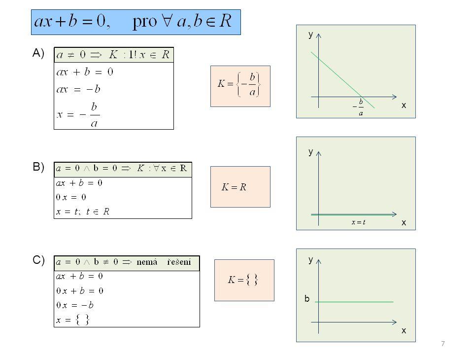 y A) x y B) x C) y b x