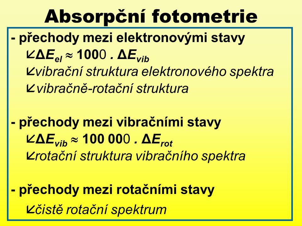 Absorpční fotometrie - přechody mezi elektronovými stavy