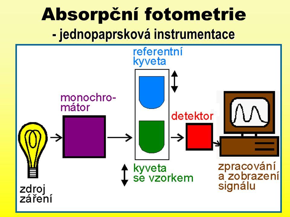 Absorpční fotometrie - jednopaprsková instrumentace