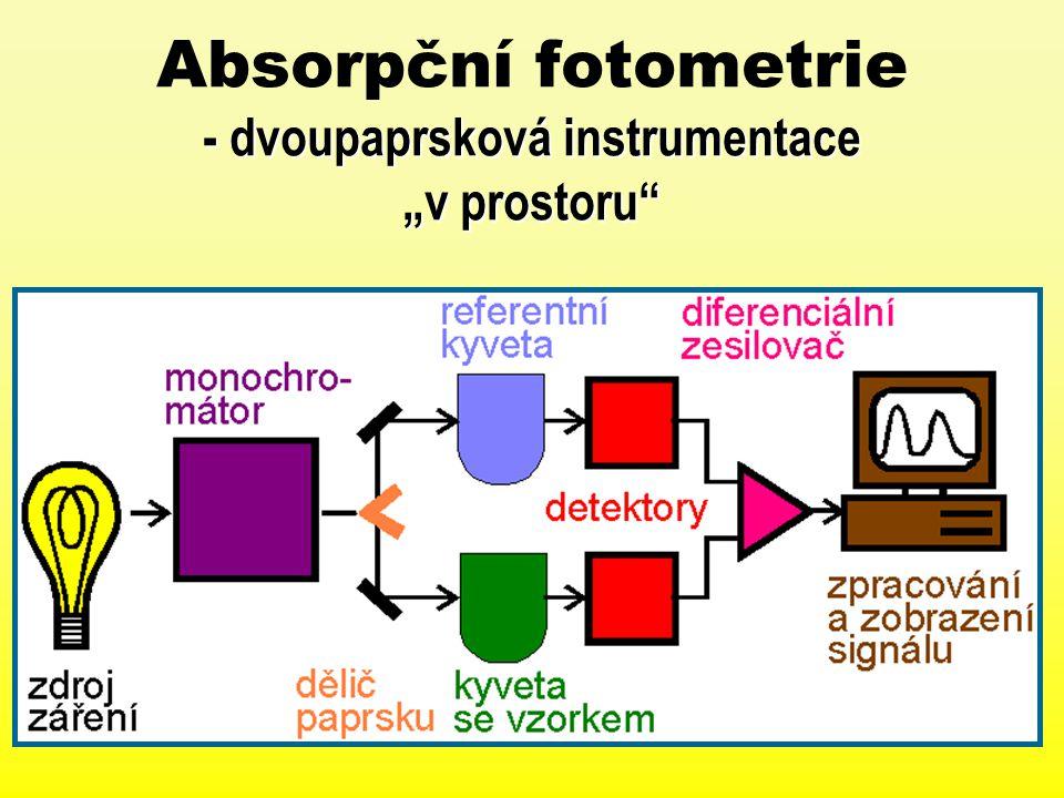 """Absorpční fotometrie - dvoupaprsková instrumentace """"v prostoru"""