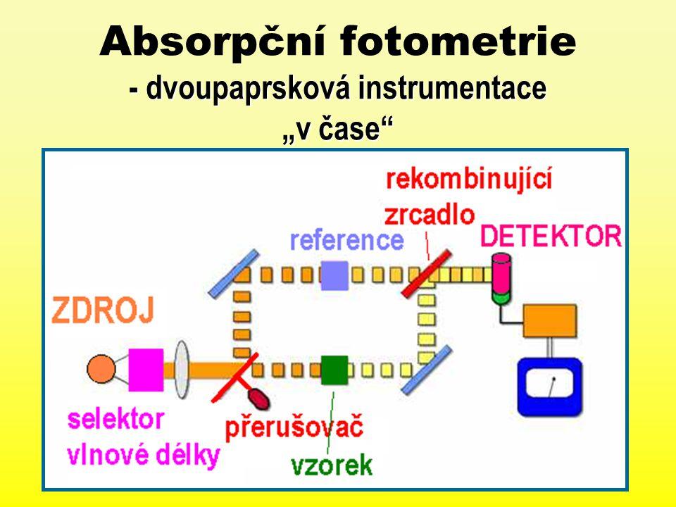"""Absorpční fotometrie - dvoupaprsková instrumentace """"v čase"""