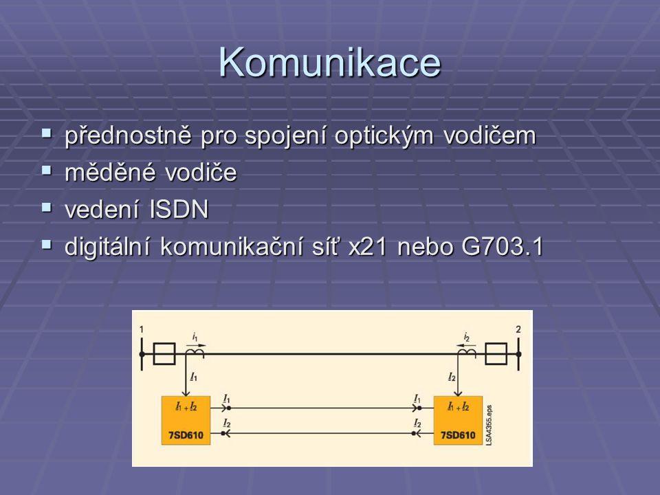 Komunikace přednostně pro spojení optickým vodičem měděné vodiče