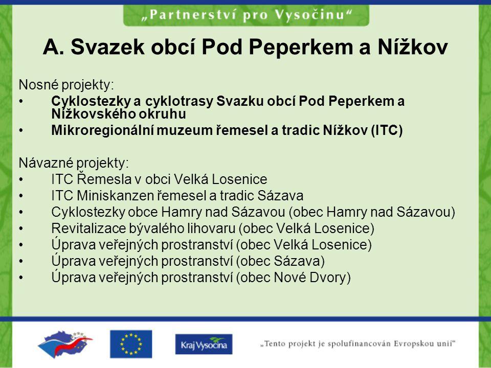 A. Svazek obcí Pod Peperkem a Nížkov