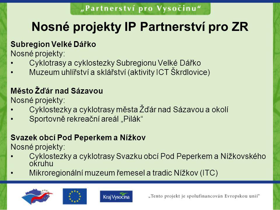 Nosné projekty IP Partnerství pro ZR