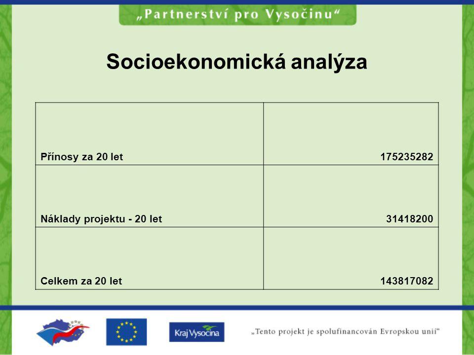 Socioekonomická analýza