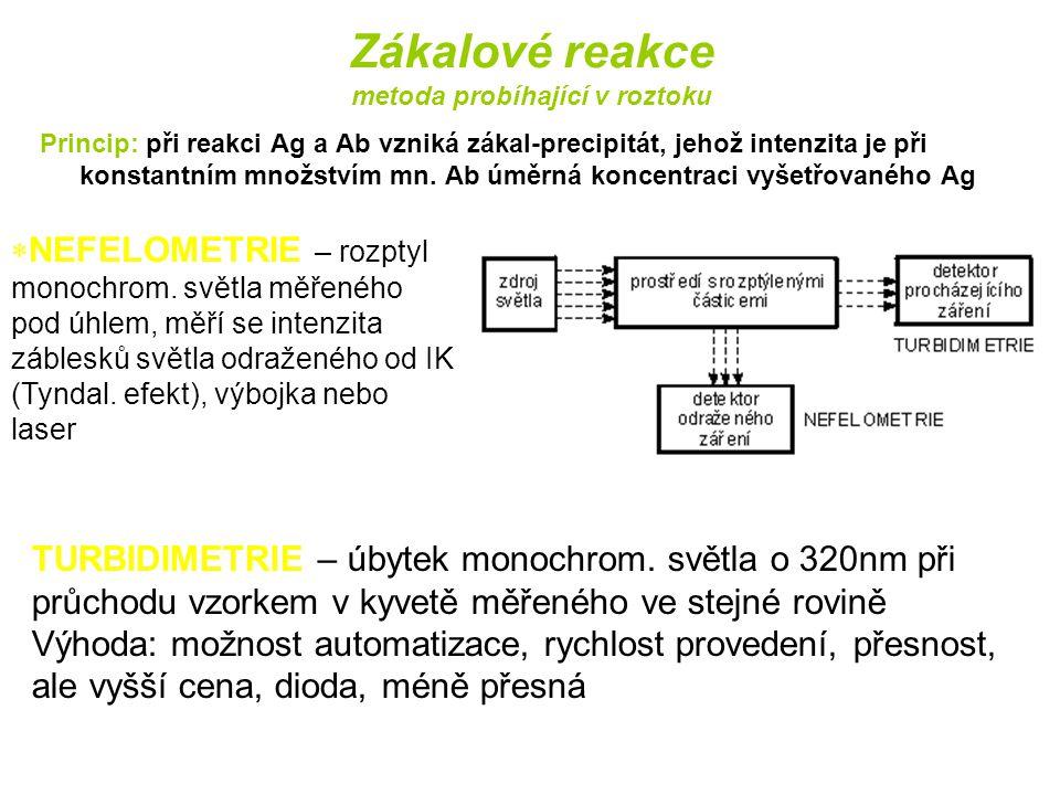 Zákalové reakce metoda probíhající v roztoku