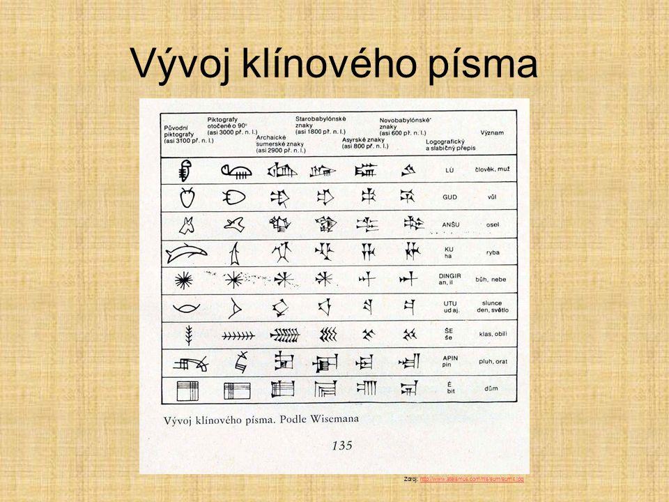 Vývoj klínového písma Zdroj: http://www.ateismus.com/his/sum/sum4.jpg