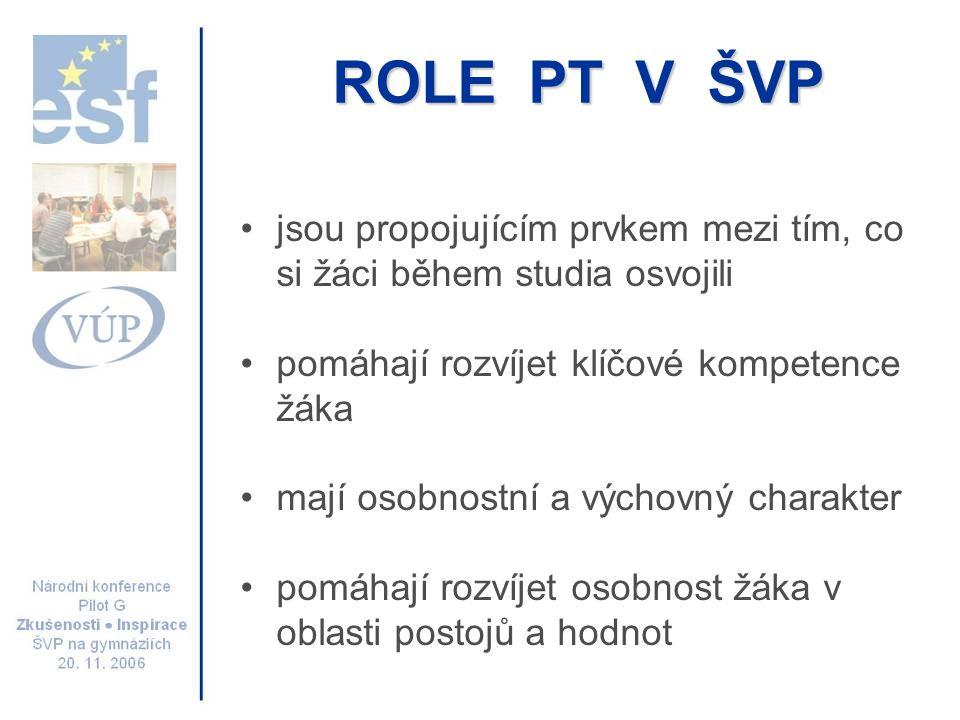 ROLE PT V ŠVP jsou propojujícím prvkem mezi tím, co si žáci během studia osvojili. pomáhají rozvíjet klíčové kompetence žáka.