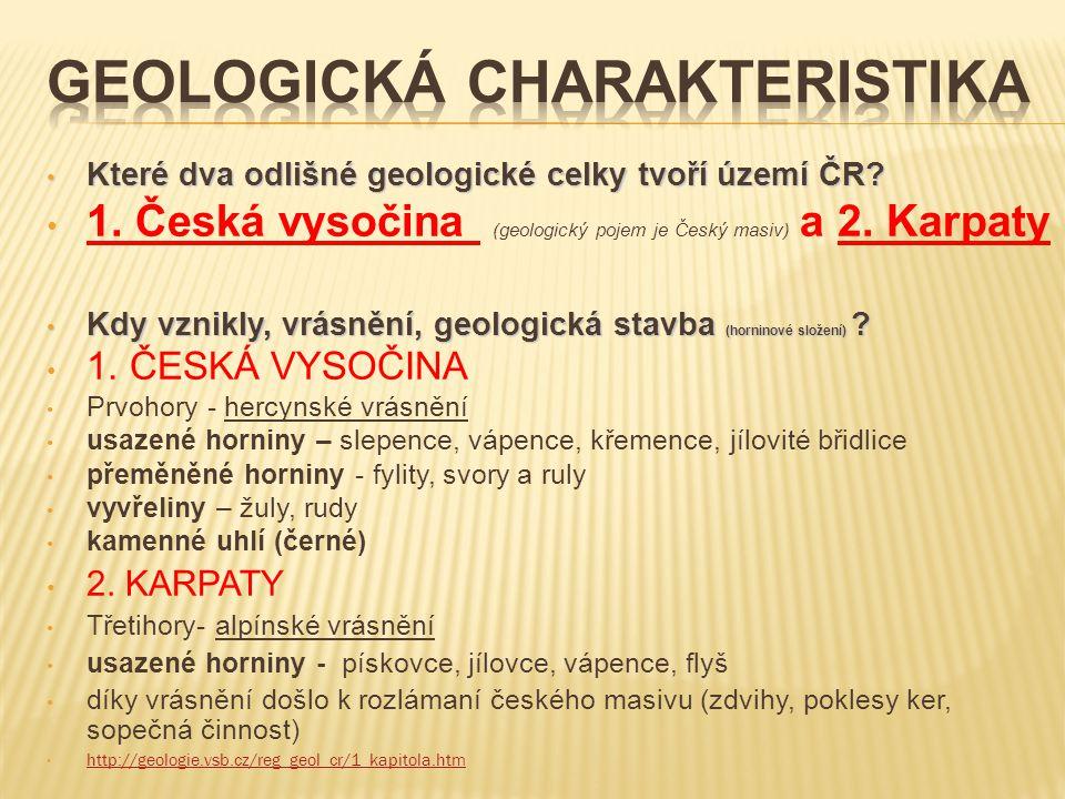 Geologická charakteristika