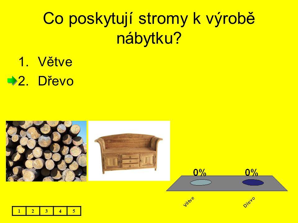 Co poskytují stromy k výrobě nábytku