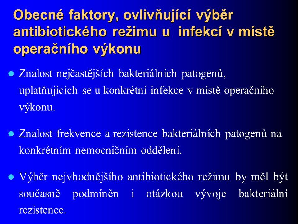 Obecné faktory, ovlivňující výběr antibiotického režimu u infekcí v místě operačního výkonu