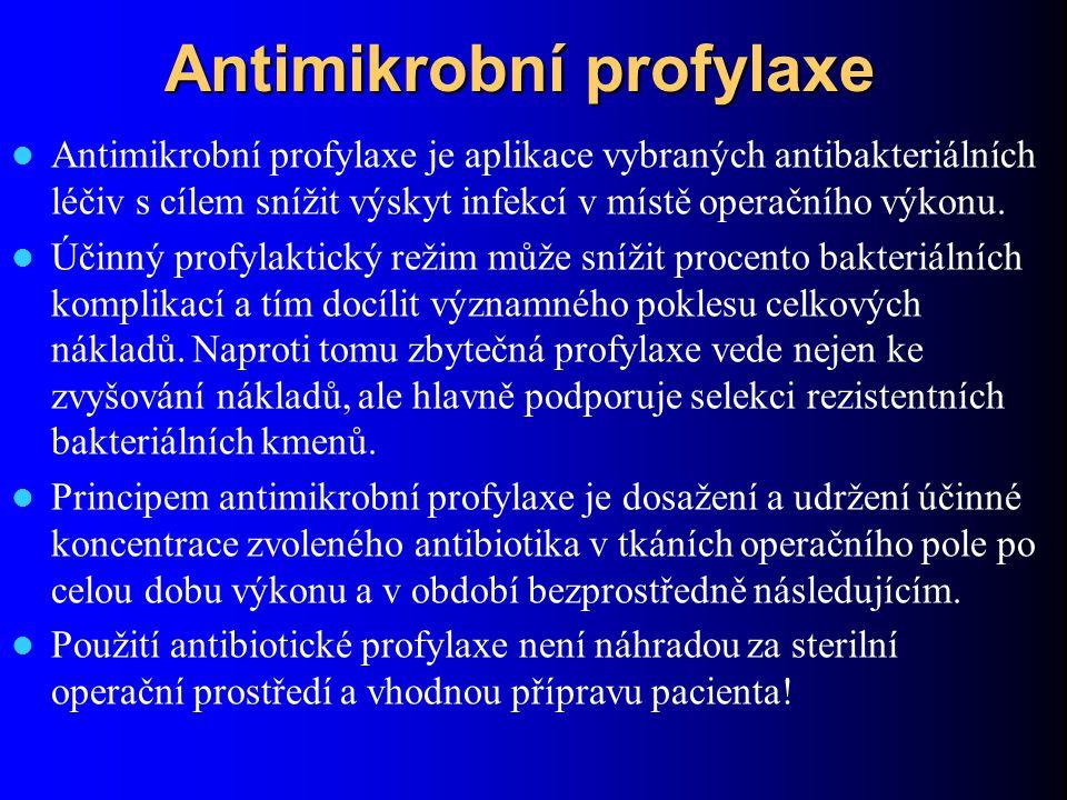 Antimikrobní profylaxe