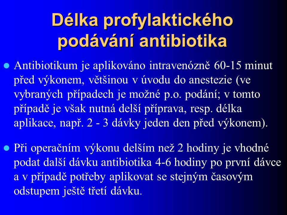 Délka profylaktického podávání antibiotika