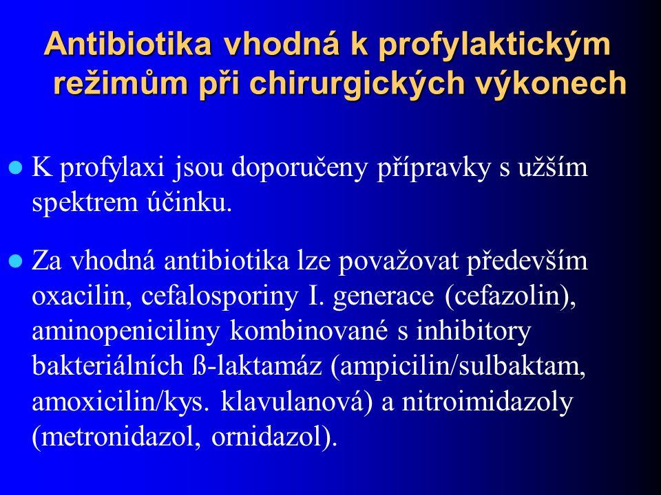 Antibiotika vhodná k profylaktickým režimům při chirurgických výkonech
