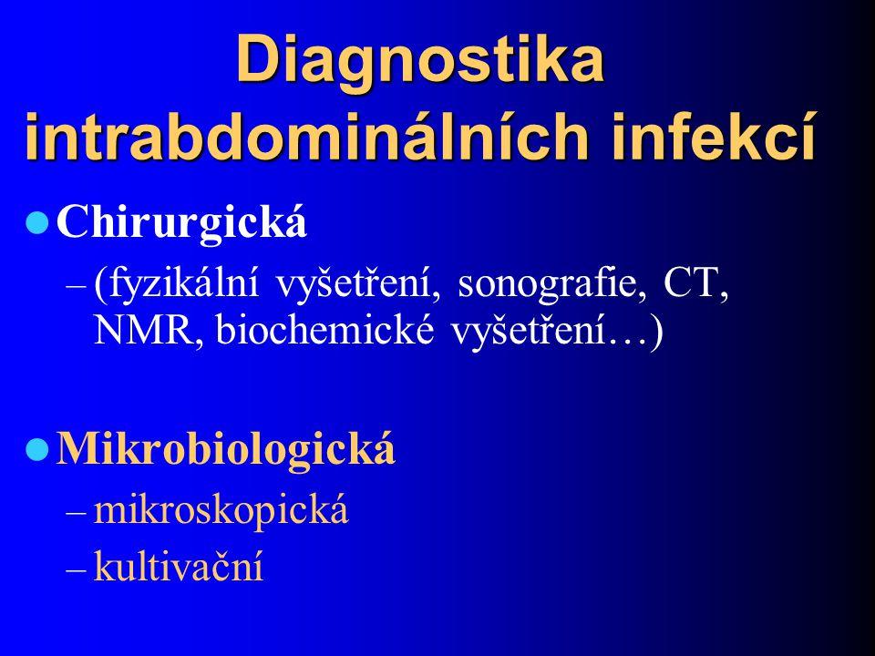 Diagnostika intrabdominálních infekcí